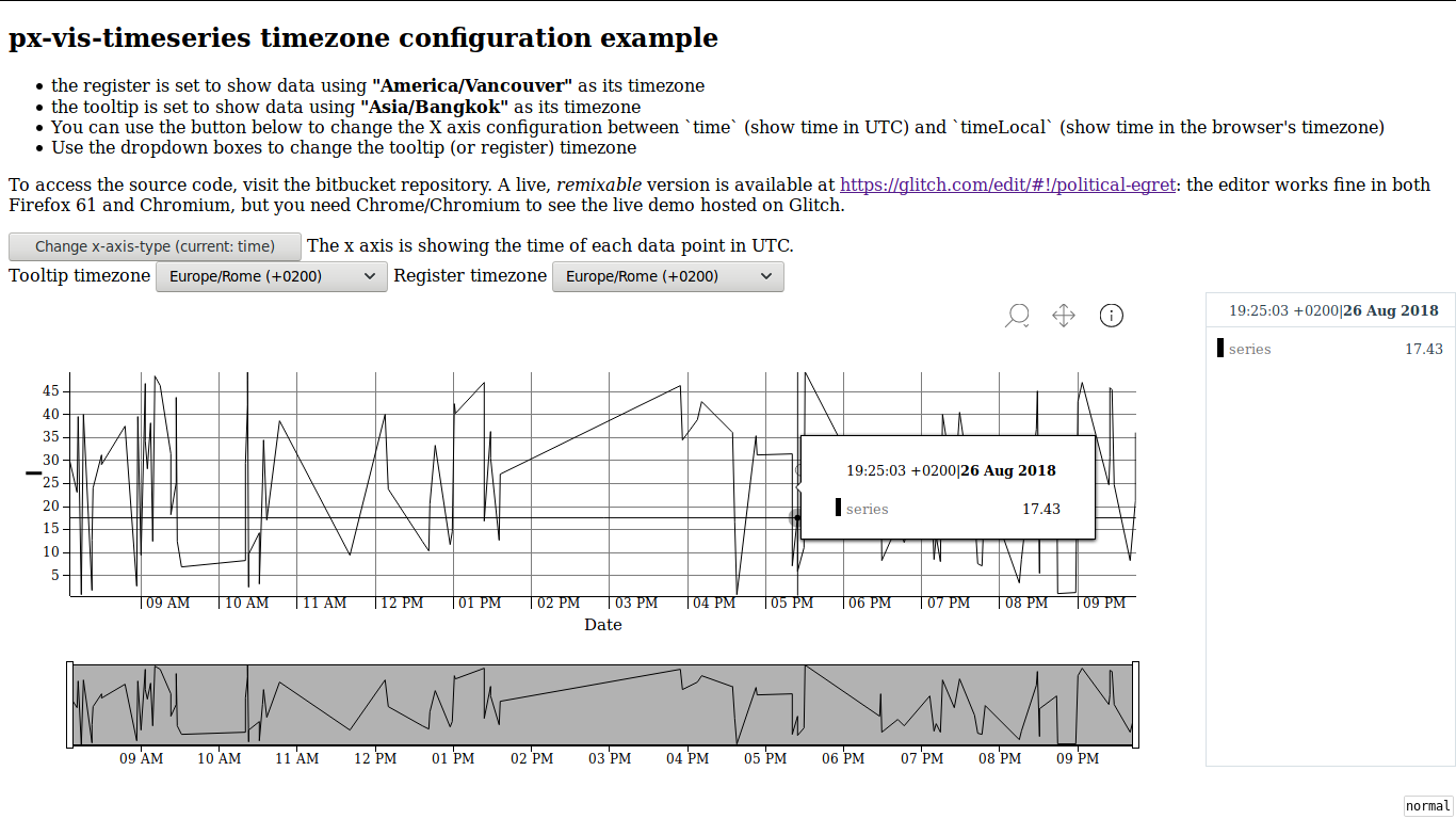 /images/px-vis-timeseries-example.png